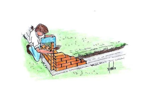 Raffigurazione di corretta costruzione muretto angolare