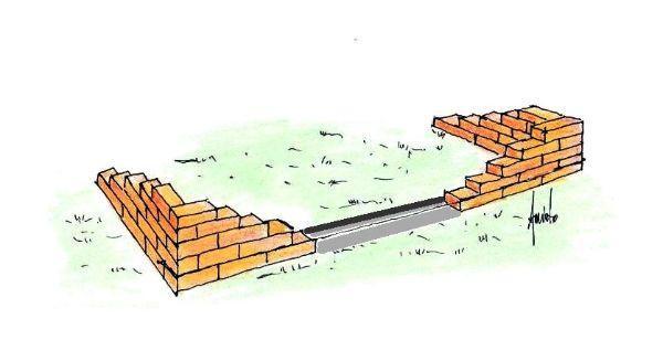 Costruzione del muretto lineare tra i due angoli
