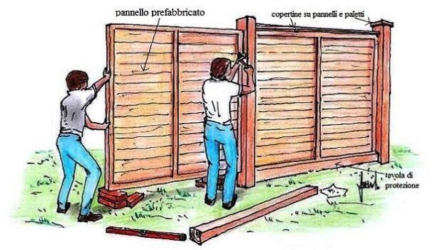 Messa in opera delle recinzioni a pannelli di legno
