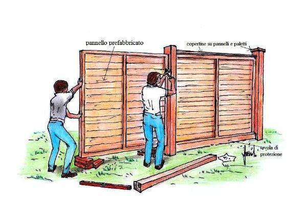Disegno fasi montaggio recinzioni a pannelli di legno prefabbricati