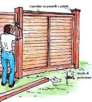 Montaggio tavole inferiori e copertine di protezione
