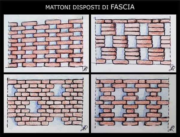 Disegno di mattoni disposti di fascia