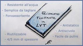 Pavimenti flottanti LVT, Luxury Vinyl Tile