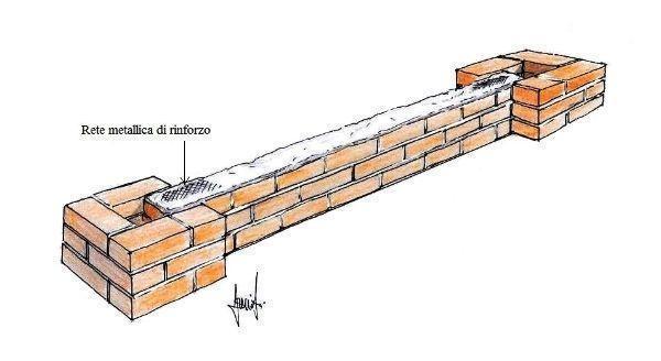 Disegno illustrante la posa dei pilastri con reti di rinforzo sui giunti