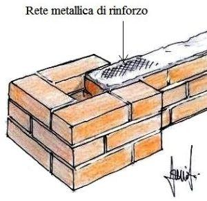 Disegno raffigurante il rinforzo metallico tra pilastro e muretto