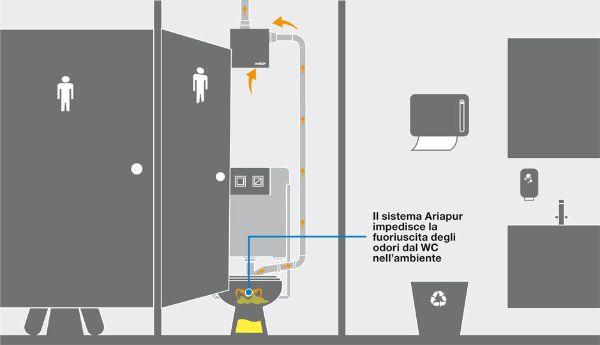 Sistema aspirante per bagno Ariapur di Valsir