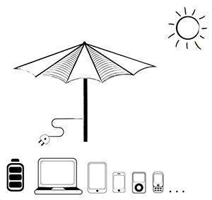 Diagramma operativo di un ombrello fotovoltaico (prodotto da Umbrosa).