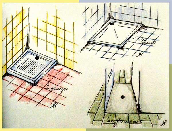 Disegno delle tipologie di piatto doccia