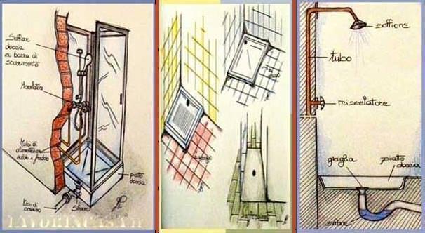 Predisposizione di un vano per alloggiare una cabina doccia