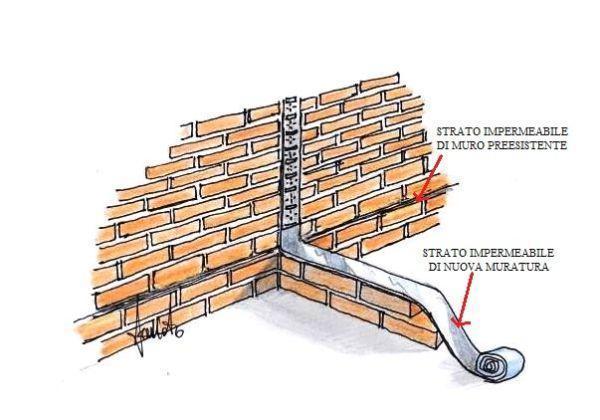 Posa strato impermeabile e canale in acciaio verticale