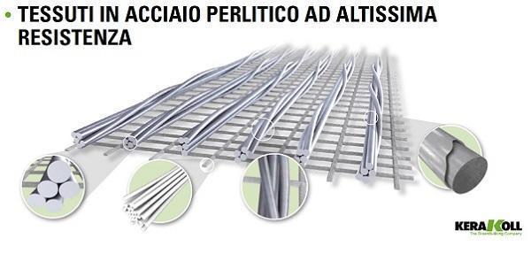 Tessuto in acciaio perlitico di KeraKoll, per il rinforzo strutturale