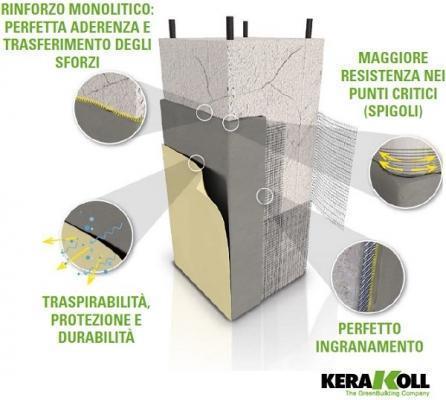 Reti in acciaio per rinforzare i pilastri di Kerakoll