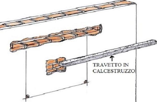 Alloggiamento del travetto di sostegno sul bordo superiore del passavivande