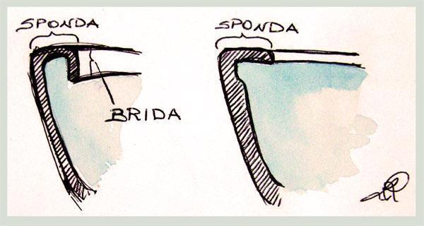 Dettagli di un water