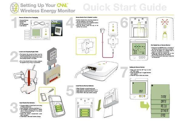 Schema funzionamento apparecchio per rilevare consumi elettrici