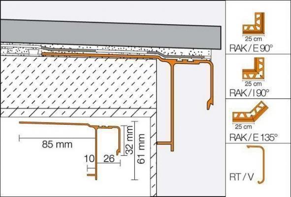 Sezione di un profilo protettivo in alluminio per balcone di Schlüter®