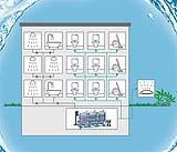 Sistema di recupero dell'acqua Pontos di Hansgrohe