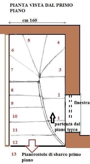 Pianta di progetto per scala curva in muratura