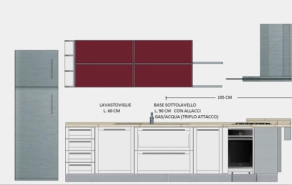 Progetto cucina triangolare: misure per impianti