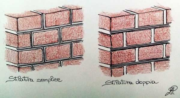 Disegno di stilatura semplice e doppia