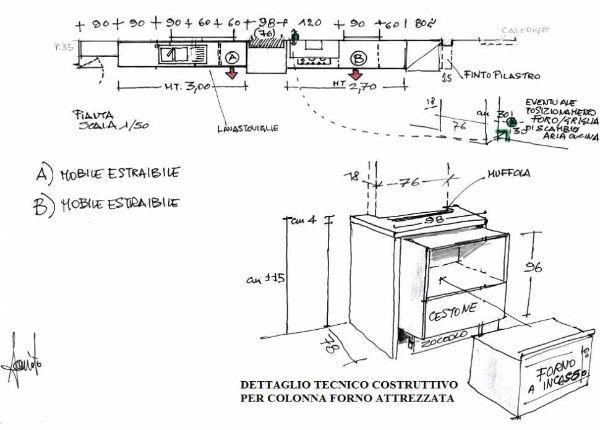 Grafico cucina con dettaglio tecnico costruttivo per colonna forno