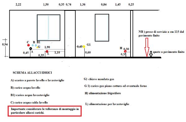 Schema tecnico allacci per la cucina con mobili-carrello