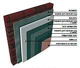 Stratigrafia del sistema Mapetherm dell'Azienda Mapei, tipico esempio di isolamento a cappotto esterno.