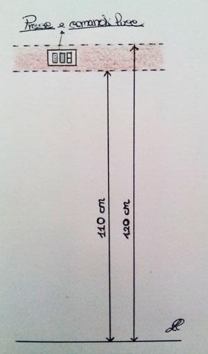 Disegno delle altezze utili a posizionare un punto-presa per bagno