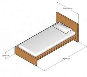 La misura del letto singolo