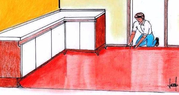 Posa dei rotoli di PVC negli angoli a pavimento