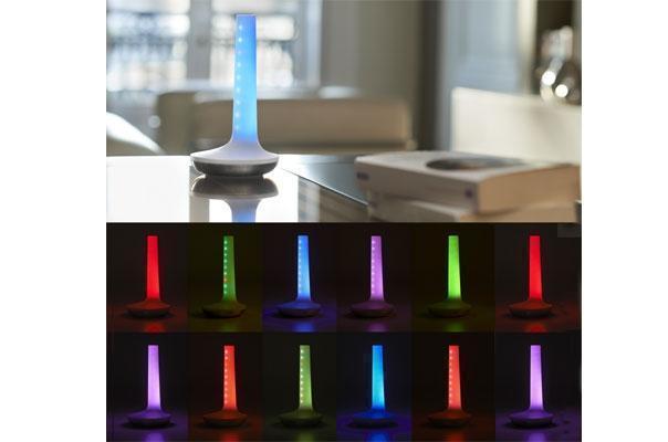 Candela Luminion di Ubiant per controllo consumi