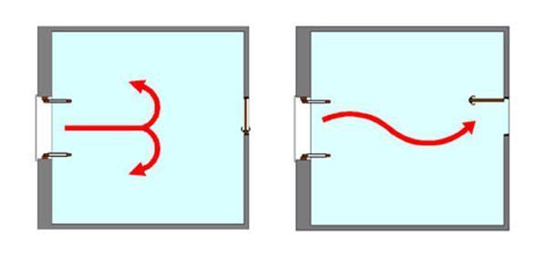 Si può creare una corrente d'aria naturale grazie a due porte o finestre su pareti opposte.