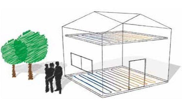 Sistemi radianti per riscaldare e raffrescare casa - Sistemi per riscaldare casa ...