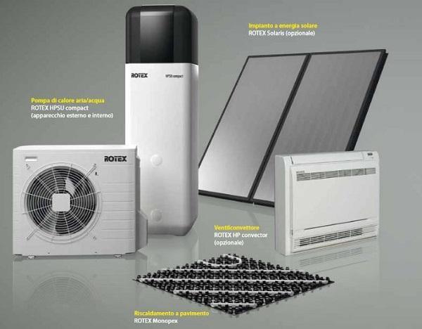 Sistemi radianti integrati: Rotex