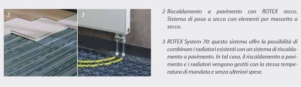 Sistemi radianti e radiatori preesistenti: Rotex System 70
