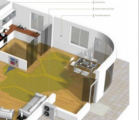 Sistemi radianti: RDZ, schema di impianto