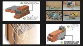 Blocchi di termolaterizio per muri portanti