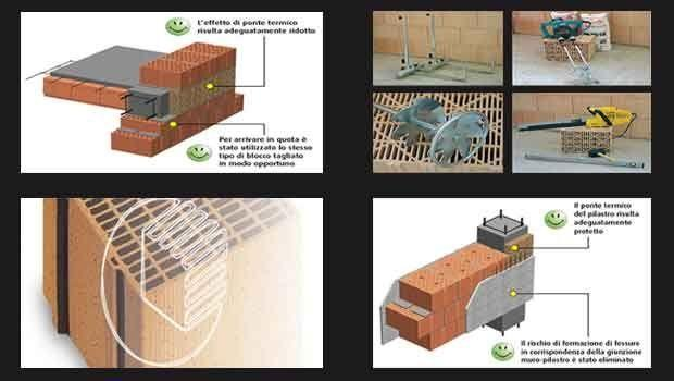 Muri portanti a prova di sismi con i blocchi termici