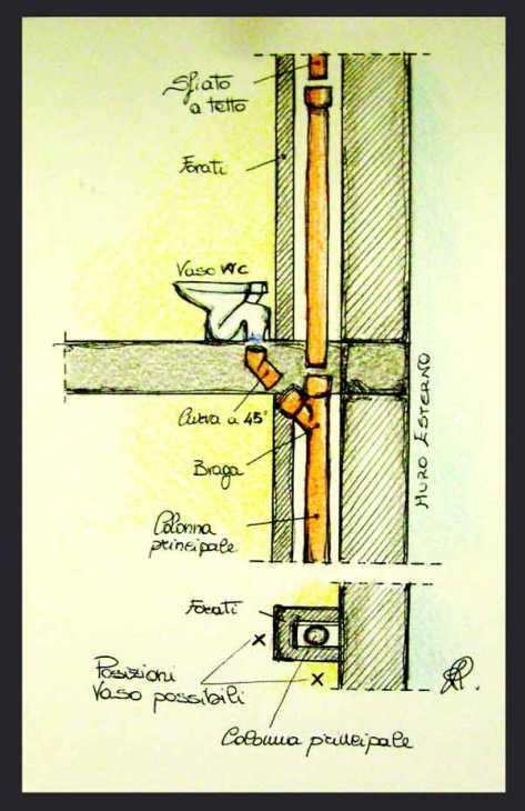 Impianto idraulico del bagno for Impianto idraulico pex vs rame