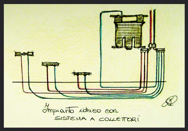 Impianto idraulico del bagno - Misure impianto idraulico bagno ...
