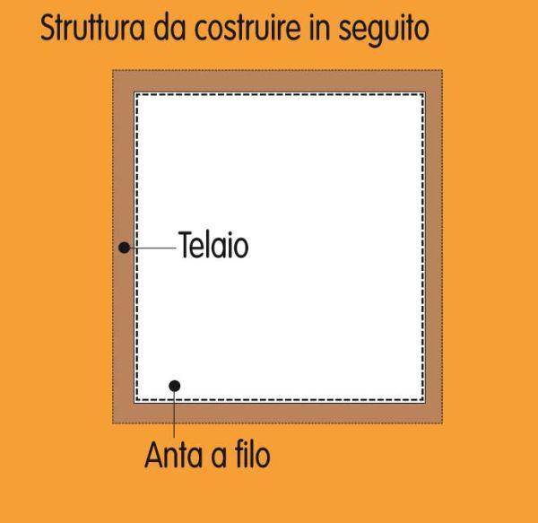 Schema anta struttura da costruire