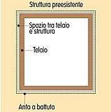 Schema anta struttura preesistente
