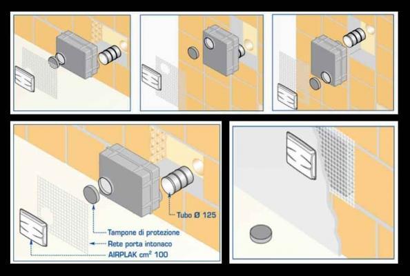 Fori di ventilazione per cucina - Foro nel muro della cucina per normativa gas ...