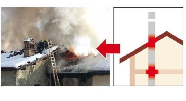 Trasferimento del calore tra la canna fumaria e il tetto e le solette di GBD Spa