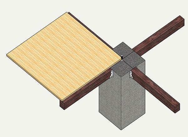 ferri di attesa: posizionamento modulo del piano del tavolo