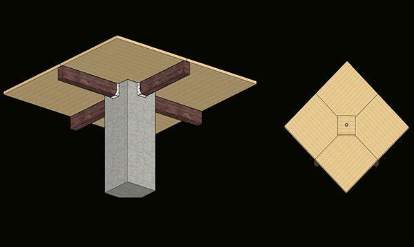 Pilastri trasformati in tavoli