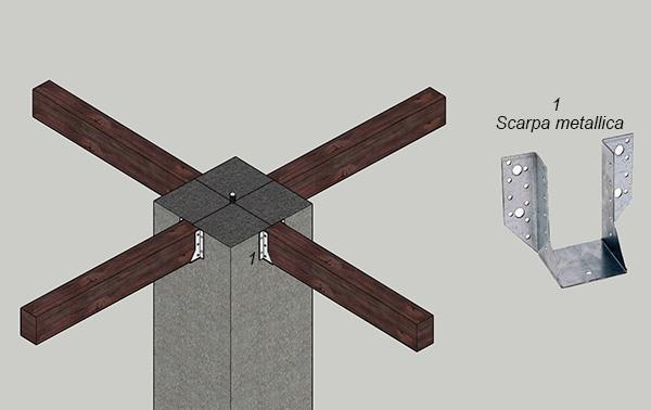 Pilastri multiuso: la struttura del basamento con travetti lamellari