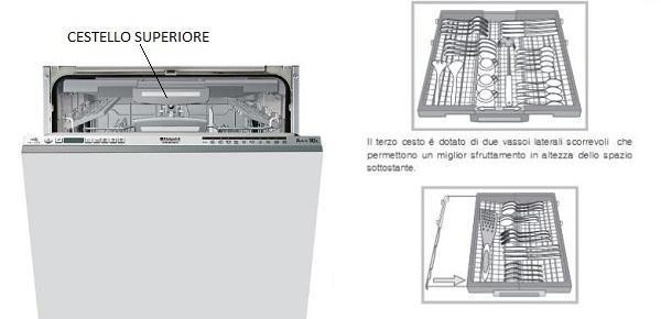 Lavastoviglie da incasso: Hotpoint LTF 11T123 EU  particolare cestello superiore
