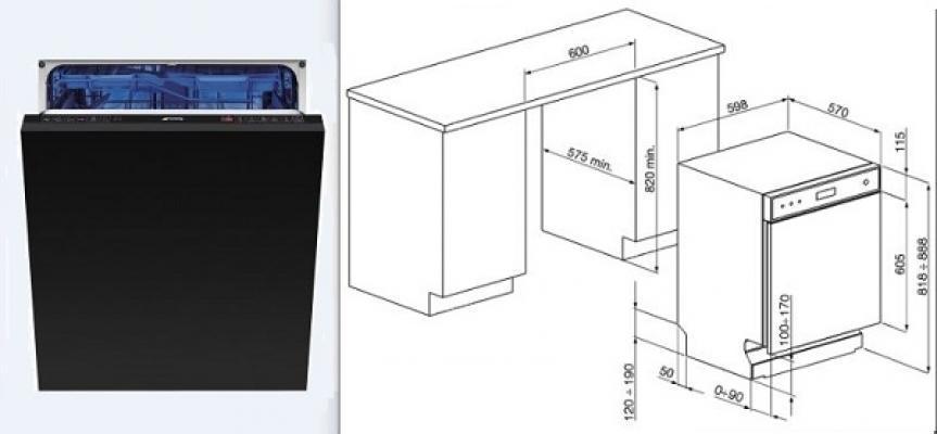 lavastoviglie da incasso, come installarle - Mobili Da Incasso Per Cucina
