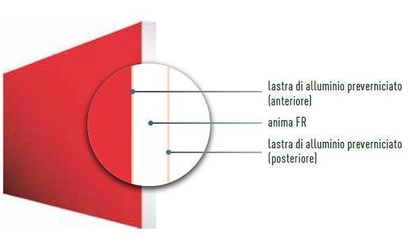 Composizione rivestimenti per facciata in scandole di alluminio di PREFA